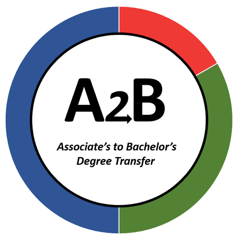 Associate's to Bachelor's Degree Transfer