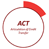 Articulation of Credit Transfer
